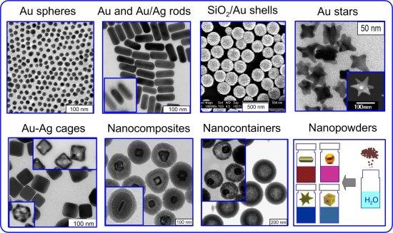 Электронно-микроскопические изображения некоторых типов металлических и композитных наночастиц (Khlebtsov, Theranostics, 2013), синтезируемых в лаборатории. Правая нижняя панель показывает плазмонные нанопорошки (Langmuir, 2012)